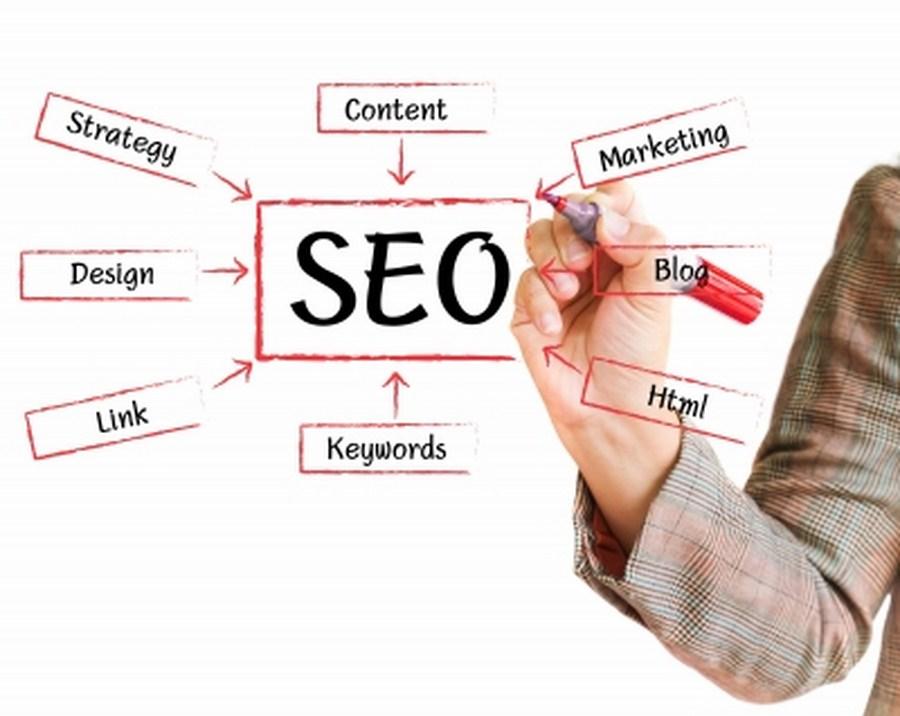 đẩy mạnh seo web trên google