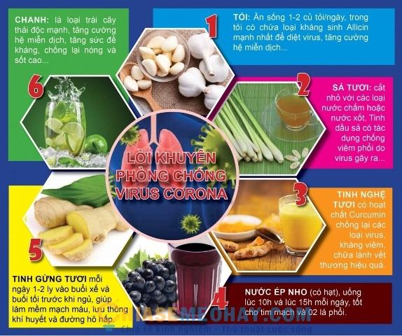 Chế độ ăn uống lành mạnh tăng sức đề kháng trong mùa dịch