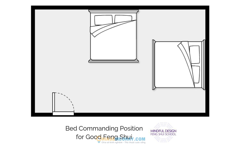 Sơ đồ bố trí vị trí giường ngủ hợp lý