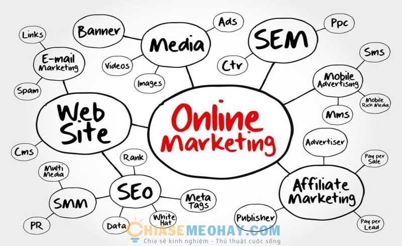 Sử dụng các công cụ marketing online